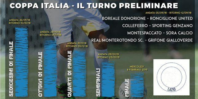 Coppa Italia, i turni preliminari di Eccellenza e Promozione